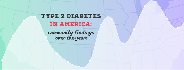 Type 2 Diabetes in America: Community Findings Over the Years image